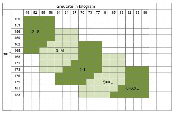 Ciorapi Compresivi Antivarice Scudotex 498 1