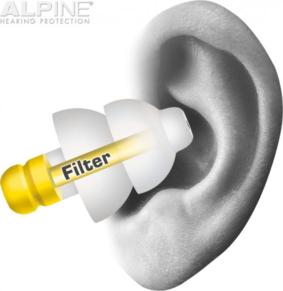 Fly Fit - Dopuri de urechi pt. calătorii 2