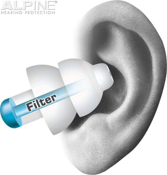 Swim Safe - Dopuri de urechi pt. inot 1