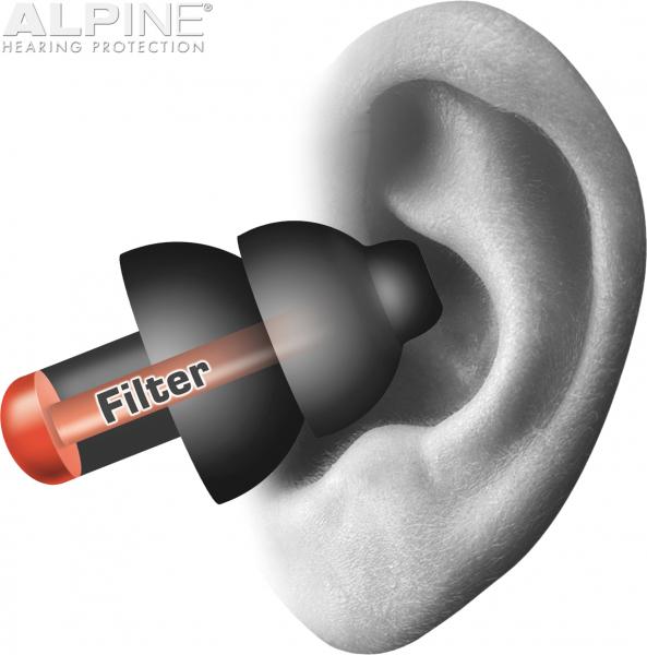 Work Safe - Dopuri de urechi pt. locul de munca 2