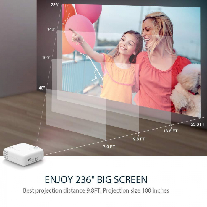 Videoproiector LED Vankyo Leisure 430, 4000 Lumeni, Geanta transport si telecomanda 5