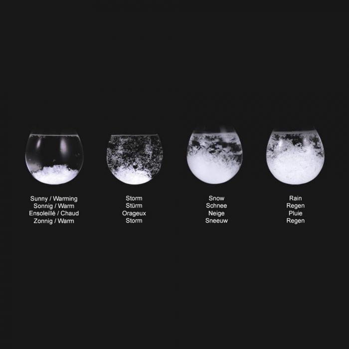 Barometru Meteo Glob Pamantesc 1