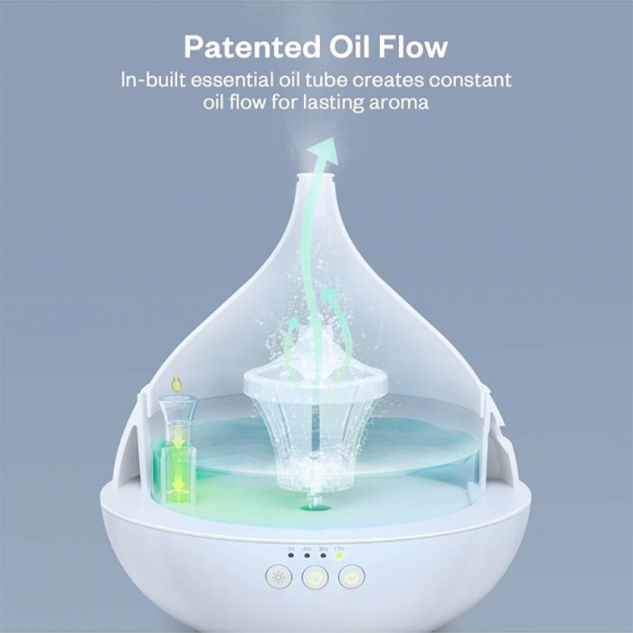 Difuzor aromaterapie uleiuri esentiale Anjou AJ-AD012, 500ml, LED, 7 culori 3