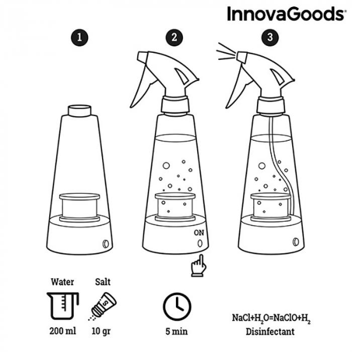 Generator dezinfectant cu pulverizator pentru suprafete 10