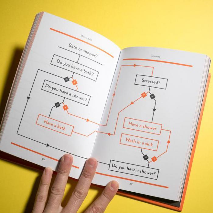 Ghid de viata ilustrat How to adult [1]