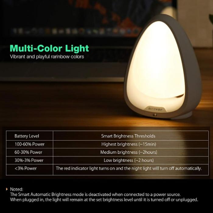 Lampa de Veghe BlitzWolf 6