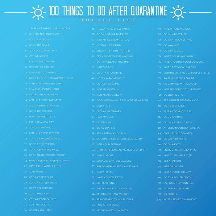 Poster razuibil 100 de lucruri de facut... dupa carantina [5]