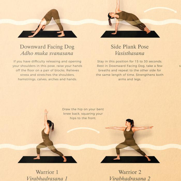 Poster Yoga Flow 3