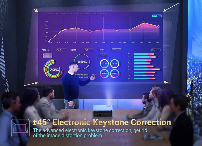 Videoproiector Vankyo Performance 6000 lumeni, cu geanta de transport, HDMI, LED, 1080p Native 4