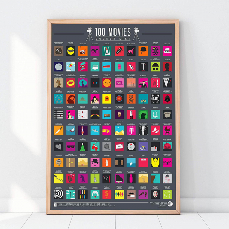 Poster razuibil 100 Filme de vazut3