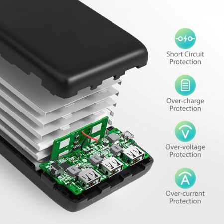 Acumulator extern RavPower RP-PB064, 32000mAh, iSmart4