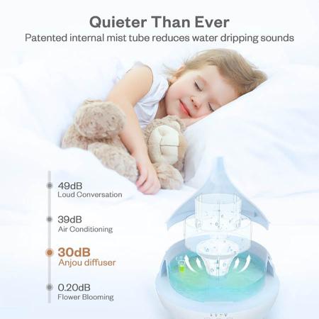 Difuzor aromaterapie uleiuri esentiale Anjou AJ-AD012, 500ml, LED, 7 culori4
