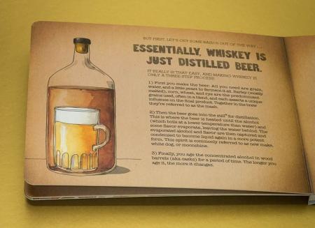 Ghid pentru whiskey6