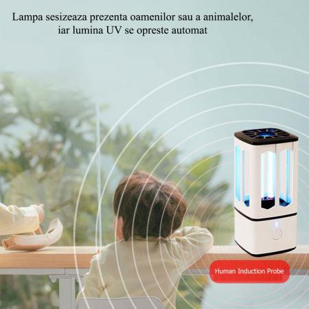 Lampa bactericida UV portabila, sterilizare, dezinfectie, antimucegai3