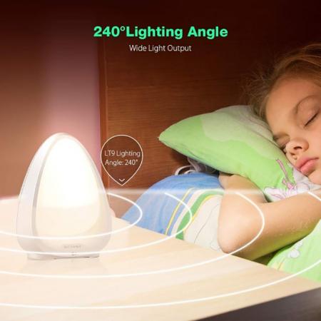 Lampa de Veghe BlitzWolf2