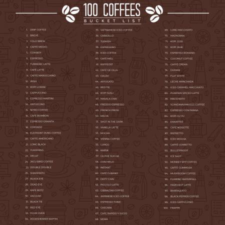 Poster razuibil Expert in Cafea, 100 provocari [4]
