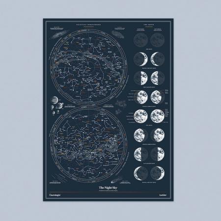 Poster razuibil The Chartologist Cer instelat [2]