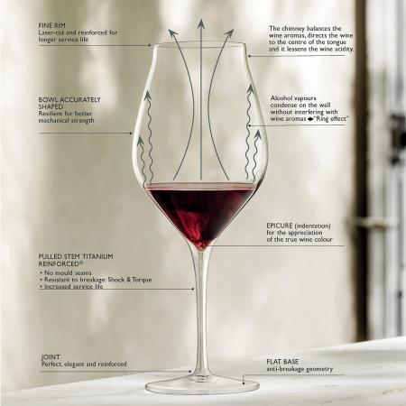 Set 2 pahare de vin Cannonau [4]
