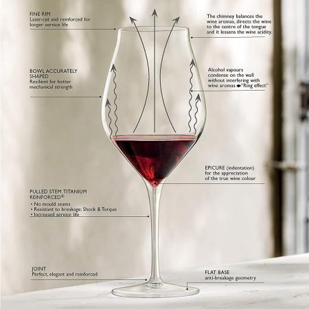 Set cadou 2 pahare de vin Corvina [2]