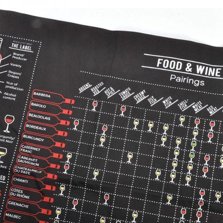 Sort Expert in vinuri [1]