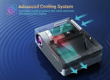 Videoproiector Vankyo Performance 6000 lumeni, cu geanta de transport, HDMI, LED, 1080p Native7