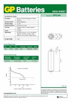 Baterie Alcalina Super GP R6 (AA), 4 buc/ blister 1