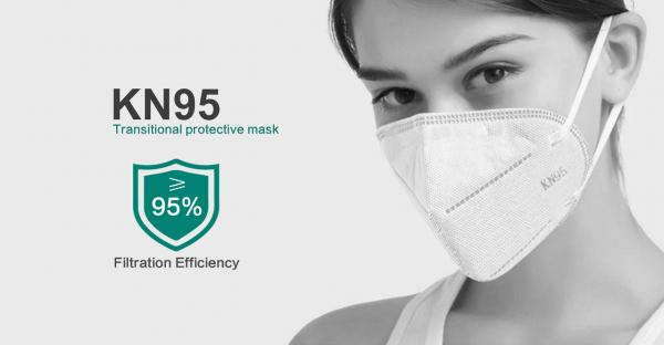 Masca KN95 Faciala Profesionala Set x5 Bucati cu 4 Straturi de Protectie 6