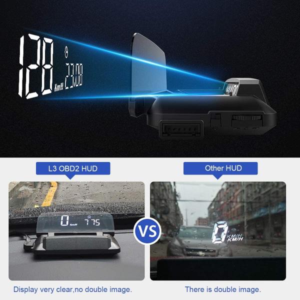 "Proiector informatii de bord pe parbriz, Head-Up Display auto 5"" Vision Well 2"