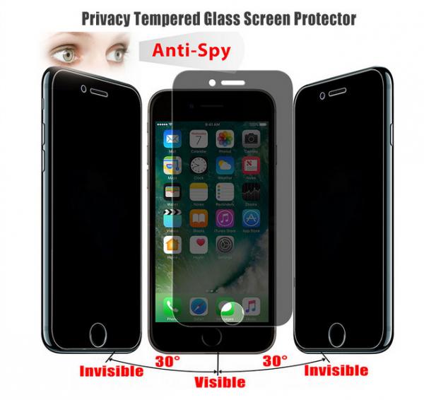 Folie sticla iPhone X iPhone Xs, Anti Spy 0