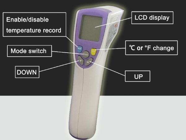 Termometru cu infrarosu TIDA, Termometru non contact, termometru temperatura 1