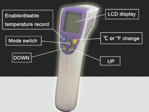 Termometru cu infrarosu TIDA, Termometru non contact, termometru temperatura1