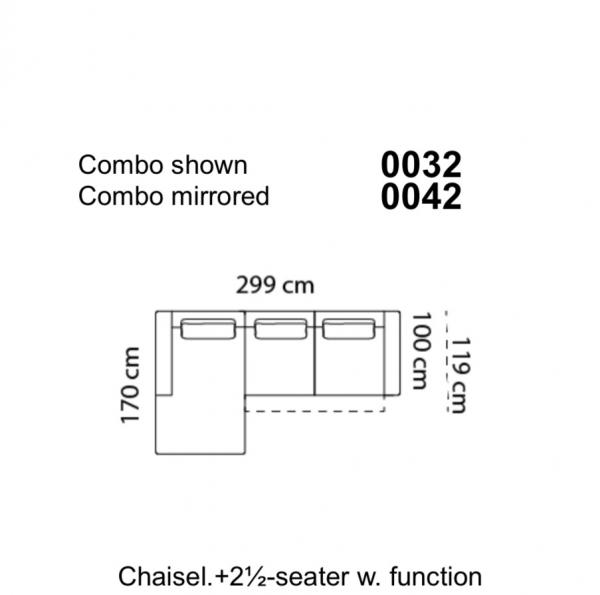 Coltar Roana 299 x 170 x 100 cm [11]
