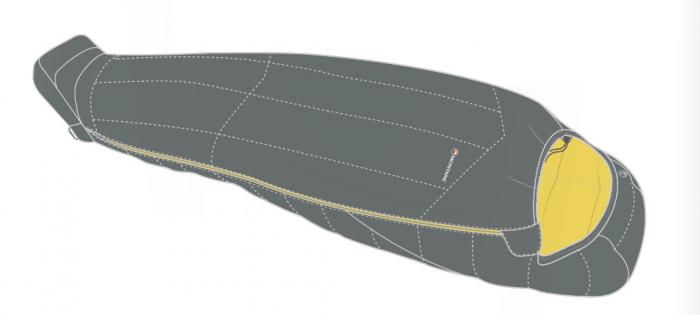 Sac de dormit Montane Featherlite (Extrem-8°C) [2]
