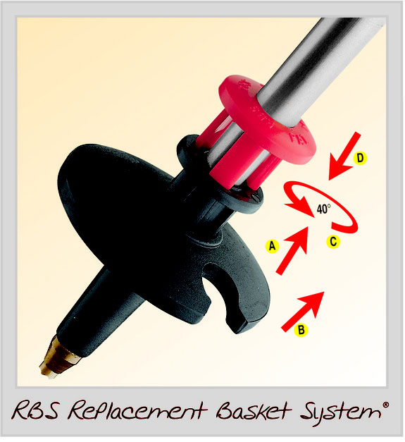 Suport varf Masters RBS scurt [2]