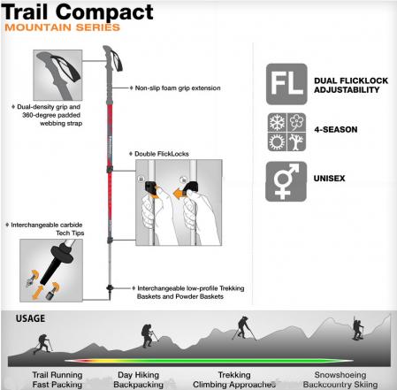 Bat telescopic Black Diamond Trail Compact (pereche) [6]
