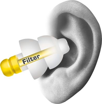 Dop pentru urechi Relags FlyFit [1]