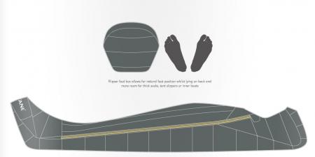 Sac de dormit Montane Featherlite (Extrem-8°C) [3]