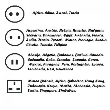 Set adaptor Relags Welt [6]