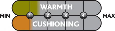 Set sosete Bridgedale Outdoor Thermal Liner2