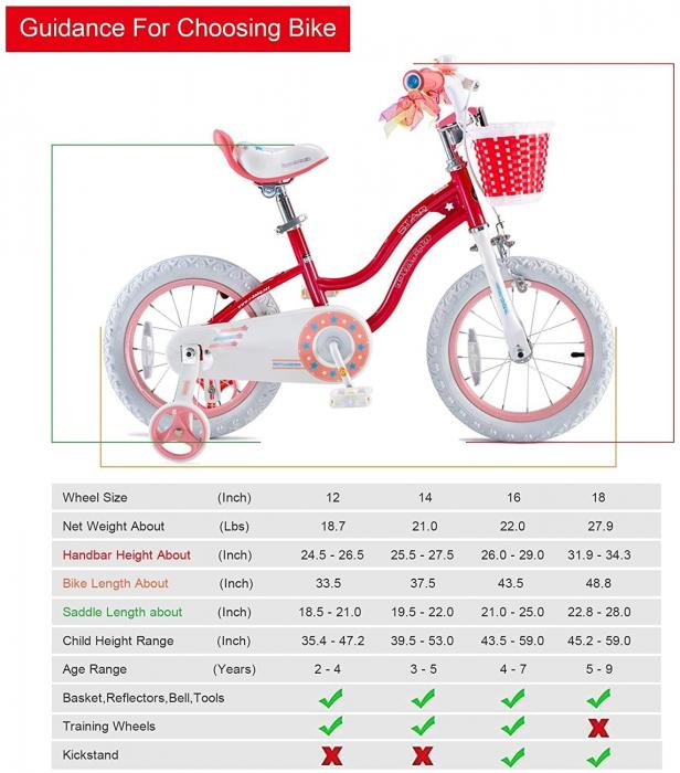 Bicicleta RoyalBaby Star Girl 16'' Pink [5]
