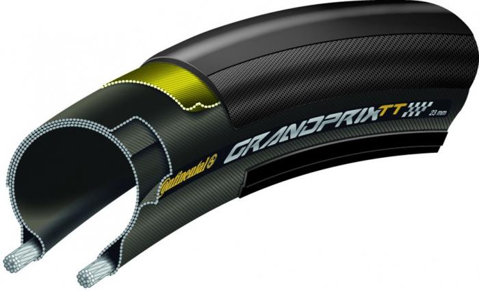 Anvelopa pliabila Continental Grand Prix TT 25-622 negru/negru [2]