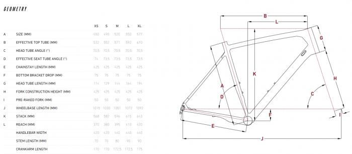 Bicicleta Focus  ATLAS 6.8 28 Mineral Green 2021 - 57(L) [3]