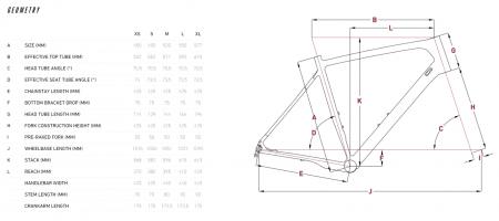 Bicicleta Focus Atlas 6.7 28'' Slate Grey 2021 - 60(XL) [3]
