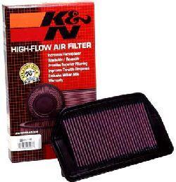 Filtru aer HONDA MOTORCYCLES CBR Producator K&N Filters HA-1199 0
