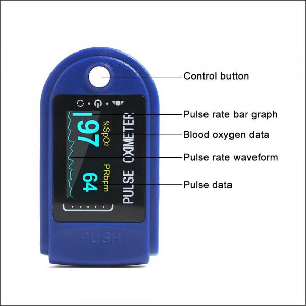 Dispozitiv de Masurat Saturatie Oxigen si Puls pentru Deget - Pulsoximetru / Oximetru 1