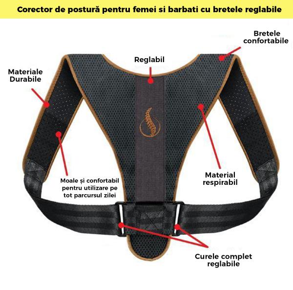 Corector postura spate, Ham Posture Doctor Indreptare coloana, marime Universala 9