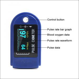 Dispozitiv de Masurat Saturatie Oxigen si Puls pentru Deget - Pulsoximetru / Oximetru1
