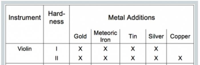 Sacaz Larica Gold [1]