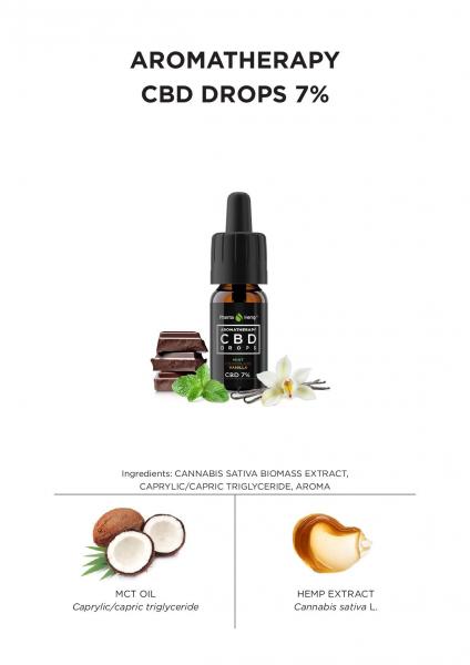 Pharma Hemp - CBD Ulei 'Aromatherapy' - Ciocolată cu mentă și Vanilie - 7% Full Spectrum [2]
