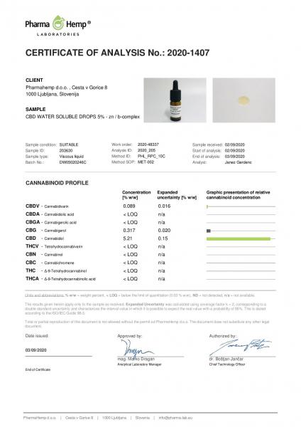 Pharma Hemp - 'Be Vibrant' Picături solubile în apă' 5% CBD Full Spectrum [5]